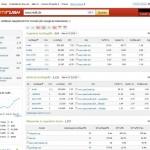 Domain Analyse